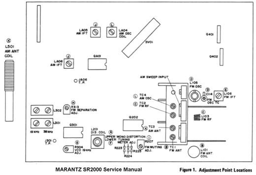 Marantzsr2000sm