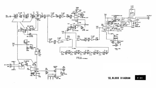 F91_block_diagram
