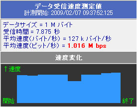 Speedtest4