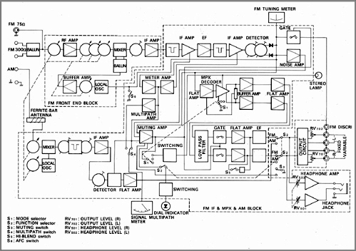 Sony_st5950_block_diagram_2