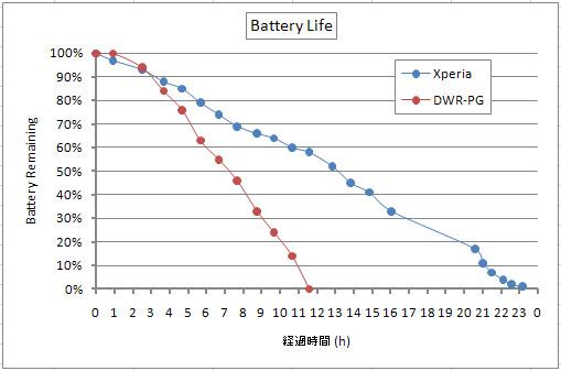 Batterylife_3