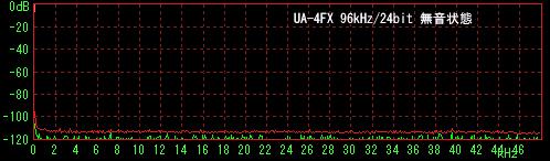 Graph11_1