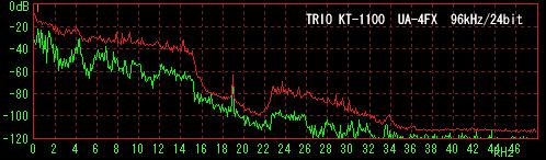 Trio_kt1100