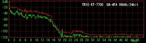Trio_kt7700